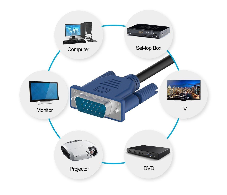 Cable VGA Db15 Macho A Macho 5mt C/filtro Noga